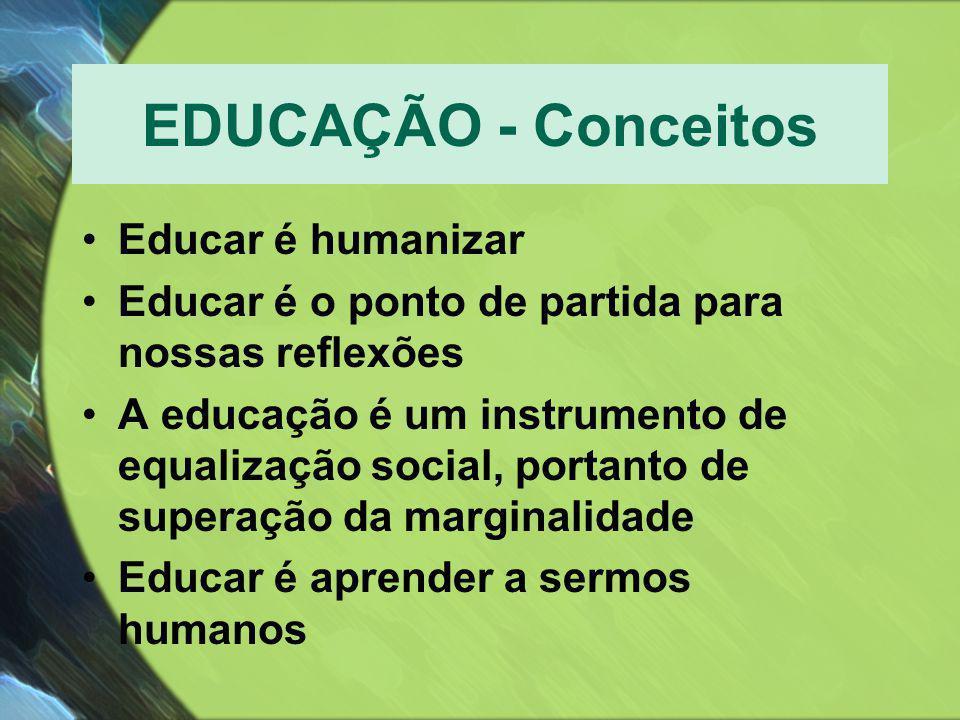 EDUCAÇÃO - Conceitos Educar é humanizar