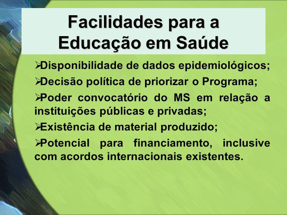 Facilidades para a Educação em Saúde