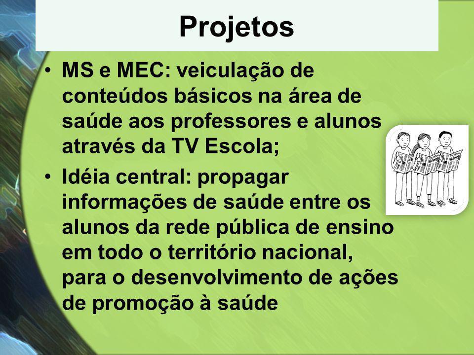 Projetos MS e MEC: veiculação de conteúdos básicos na área de saúde aos professores e alunos através da TV Escola;