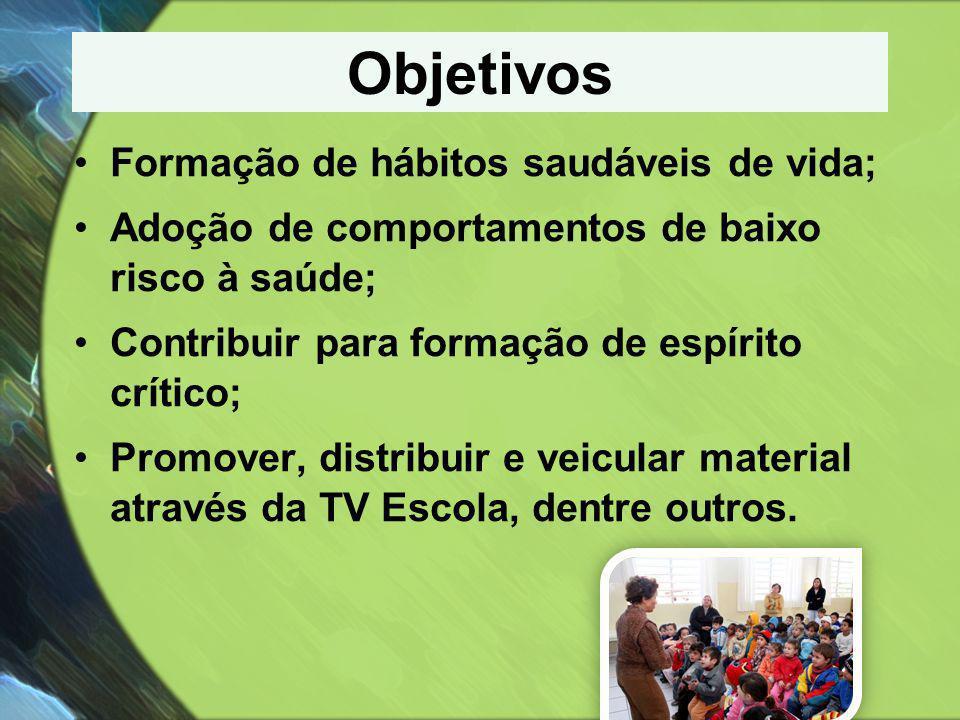 Objetivos Formação de hábitos saudáveis de vida;