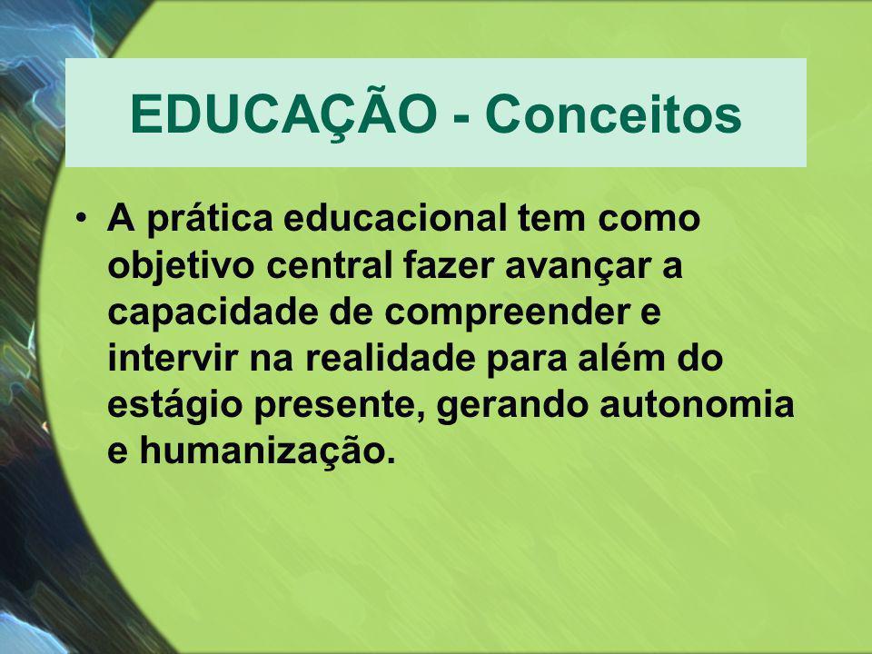 EDUCAÇÃO - Conceitos