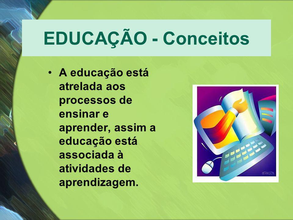 EDUCAÇÃO - Conceitos A educação está atrelada aos processos de ensinar e aprender, assim a educação está associada à atividades de aprendizagem.