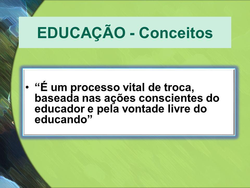 EDUCAÇÃO - Conceitos É um processo vital de troca, baseada nas ações conscientes do educador e pela vontade livre do educando