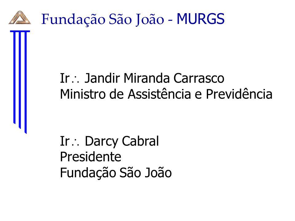 Ir Jandir Miranda Carrasco