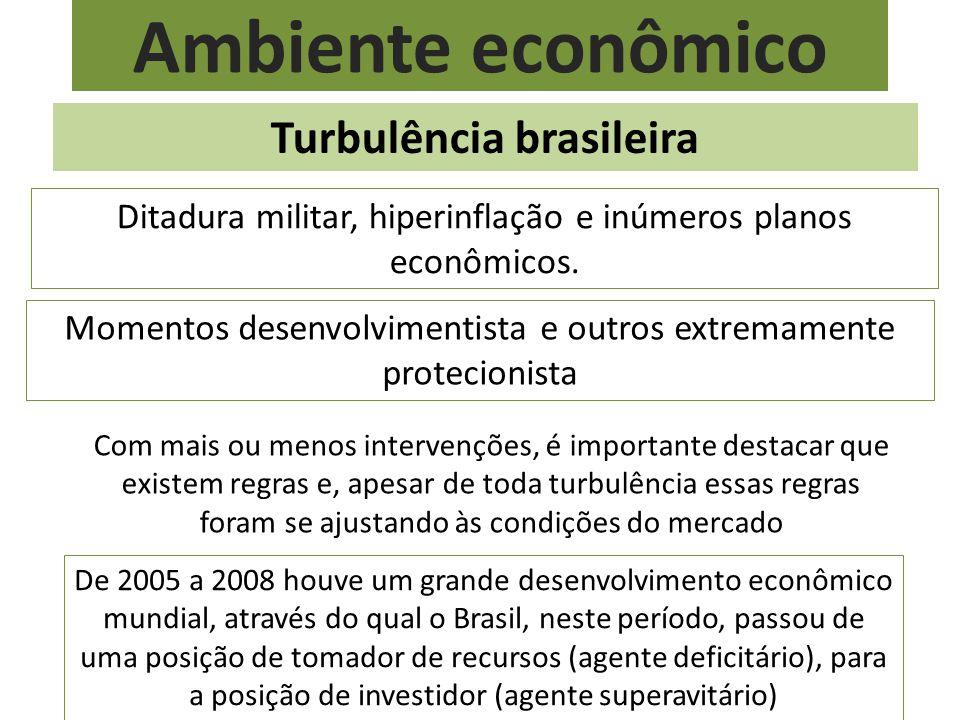Turbulência brasileira