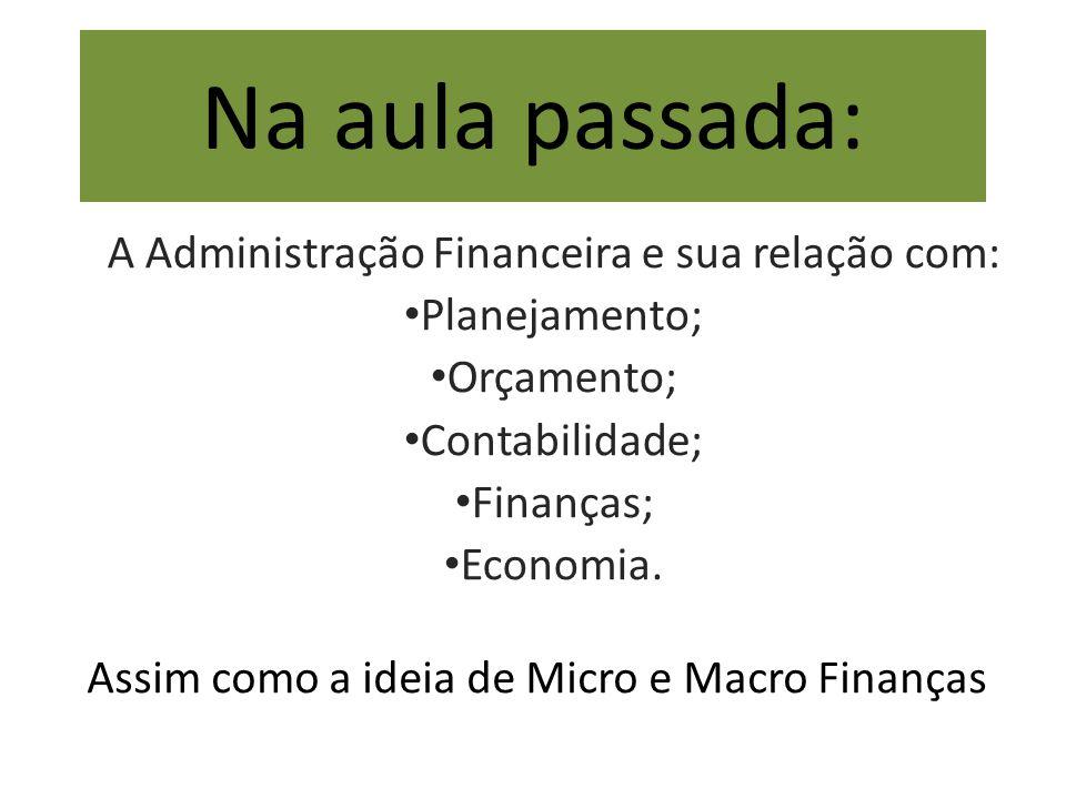 Na aula passada: A Administração Financeira e sua relação com: