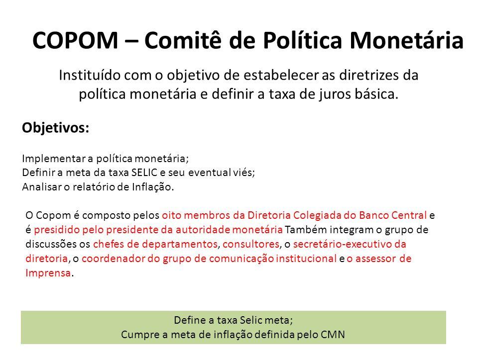 COPOM – Comitê de Política Monetária