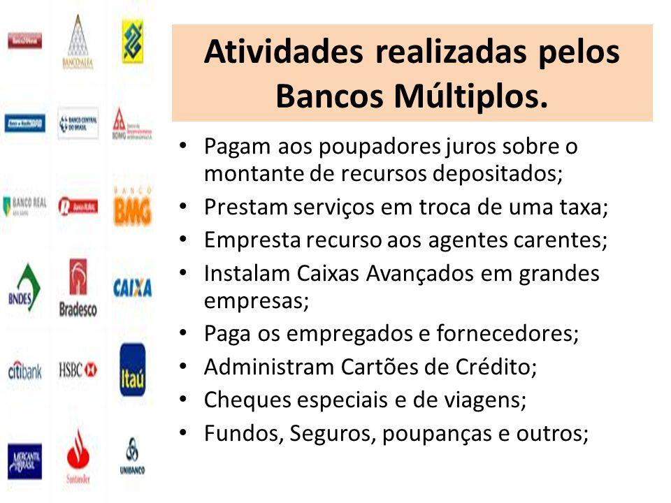 Atividades realizadas pelos Bancos Múltiplos.
