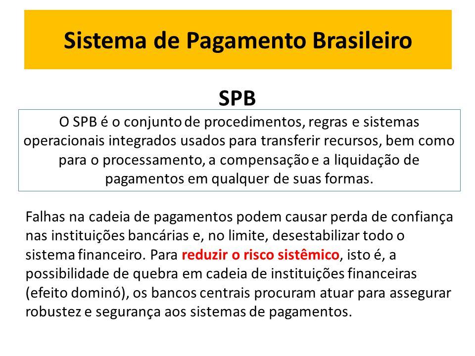 Sistema de Pagamento Brasileiro