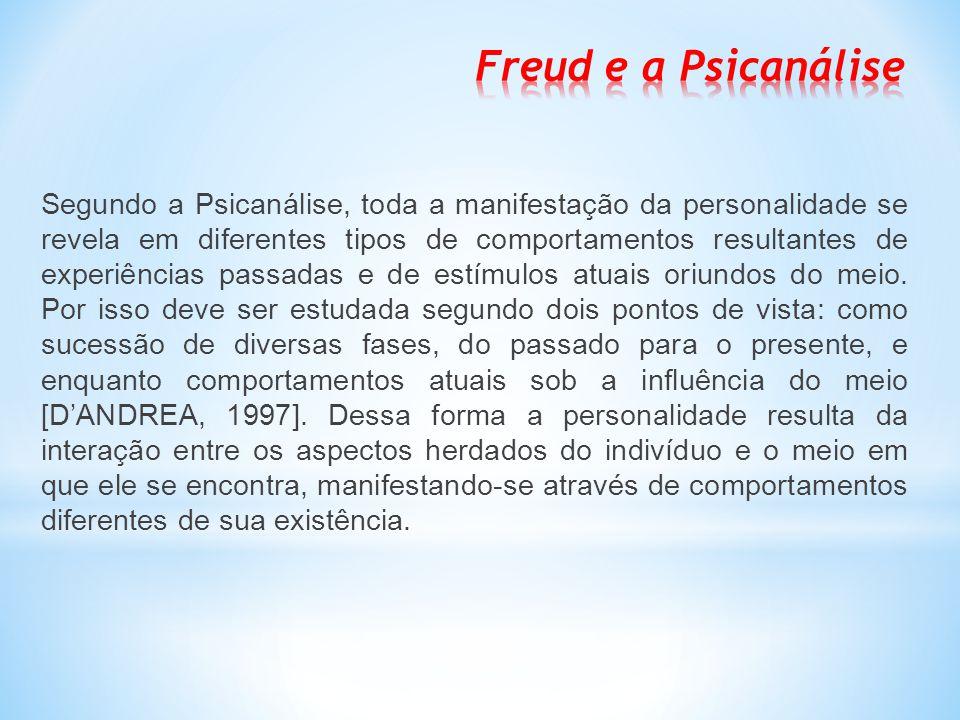 Freud e a Psicanálise