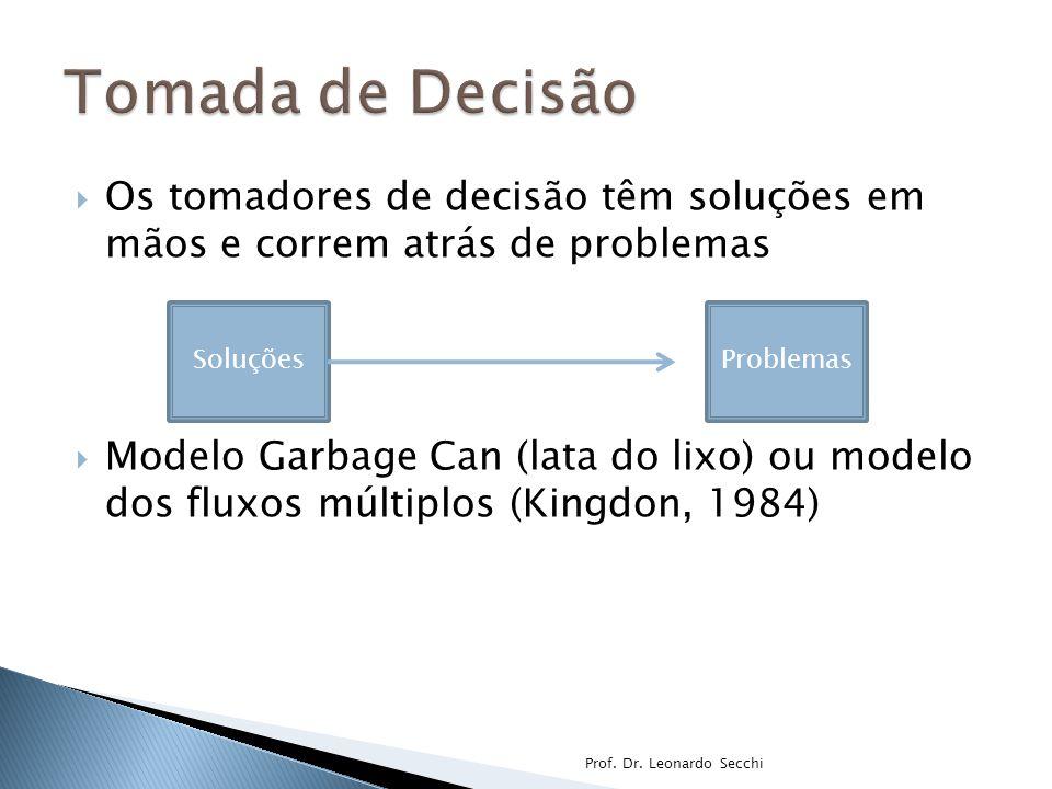 Tomada de Decisão Os tomadores de decisão têm soluções em mãos e correm atrás de problemas.