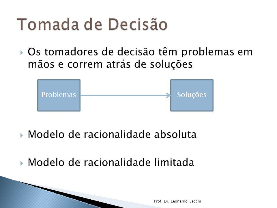 Tomada de Decisão Os tomadores de decisão têm problemas em mãos e correm atrás de soluções. Modelo de racionalidade absoluta.