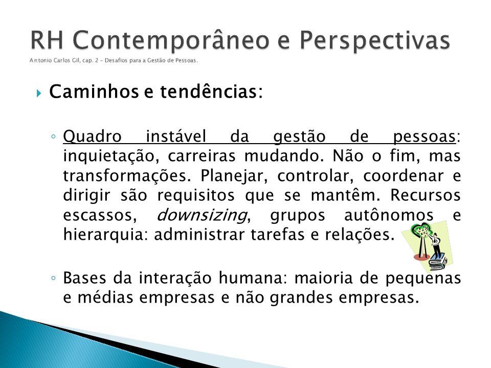 RH Contemporâneo e Perspectivas Antonio Carlos Gil, cap