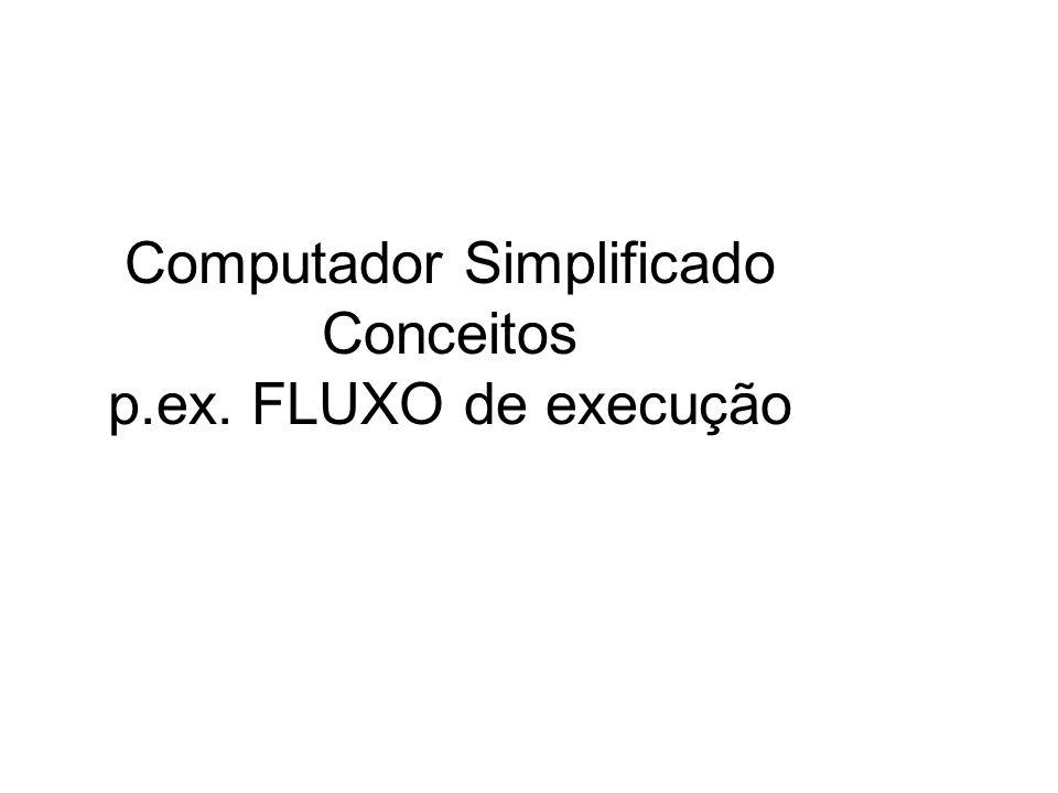 Computador Simplificado Conceitos p.ex. FLUXO de execução