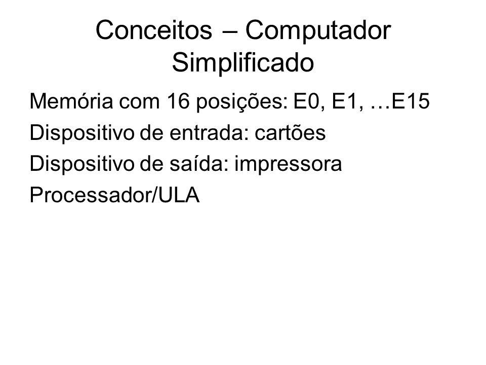 Conceitos – Computador Simplificado