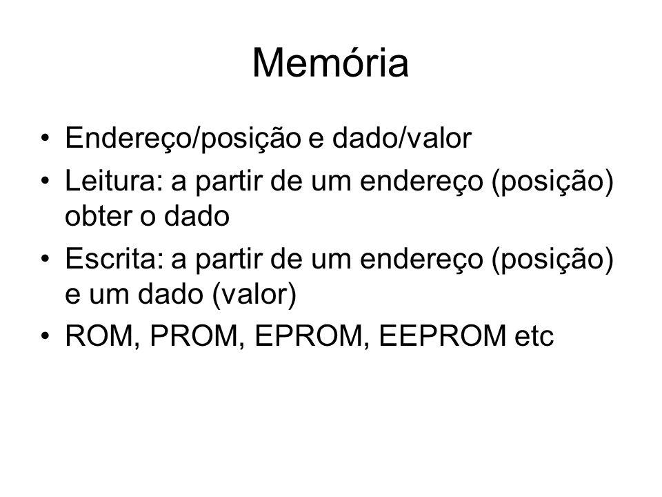 Memória Endereço/posição e dado/valor
