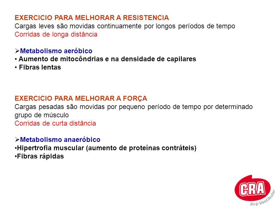 EXERCICIO PARA MELHORAR A RESISTENCIA