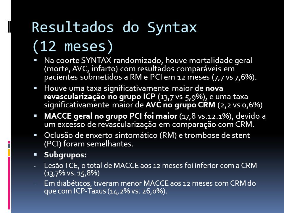 Resultados do Syntax (12 meses)