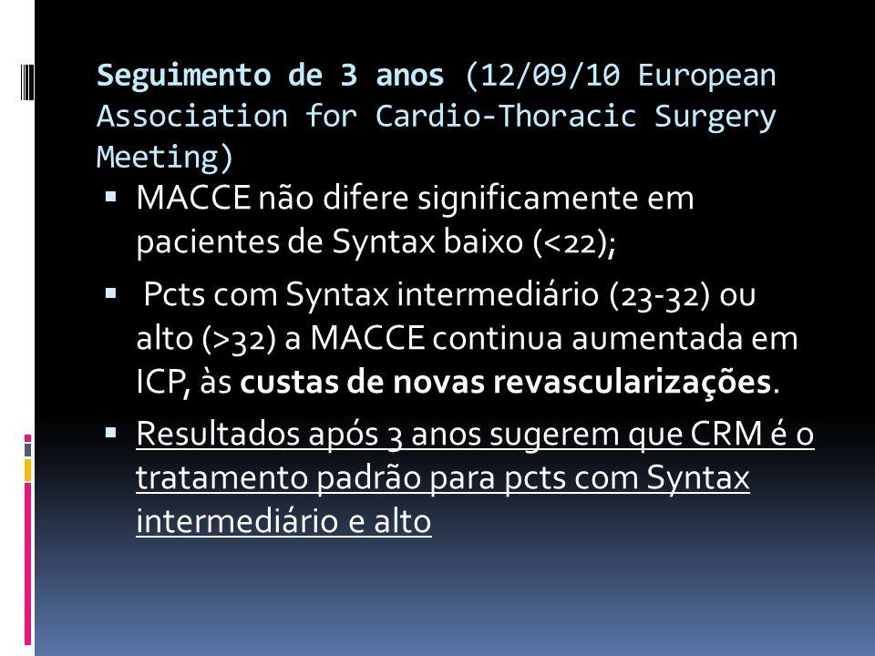 MACCE não difere significamente em pacientes de Syntax baixo (<22);