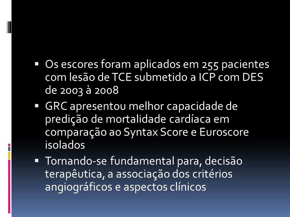 Os escores foram aplicados em 255 pacientes com lesão de TCE submetido a ICP com DES de 2003 à 2008