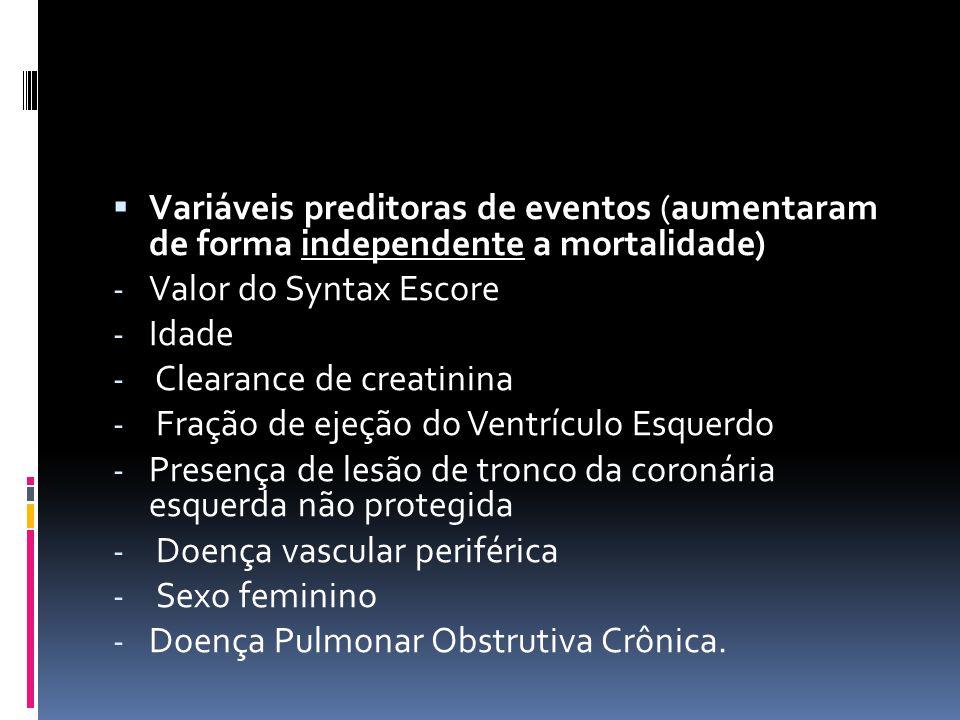 Variáveis preditoras de eventos (aumentaram de forma independente a mortalidade)