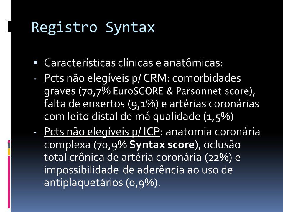 Registro Syntax Características clínicas e anatômicas: