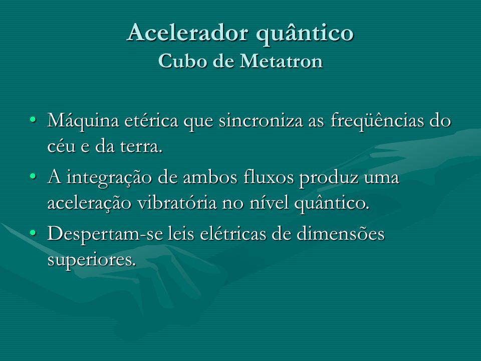 Acelerador quântico Cubo de Metatron