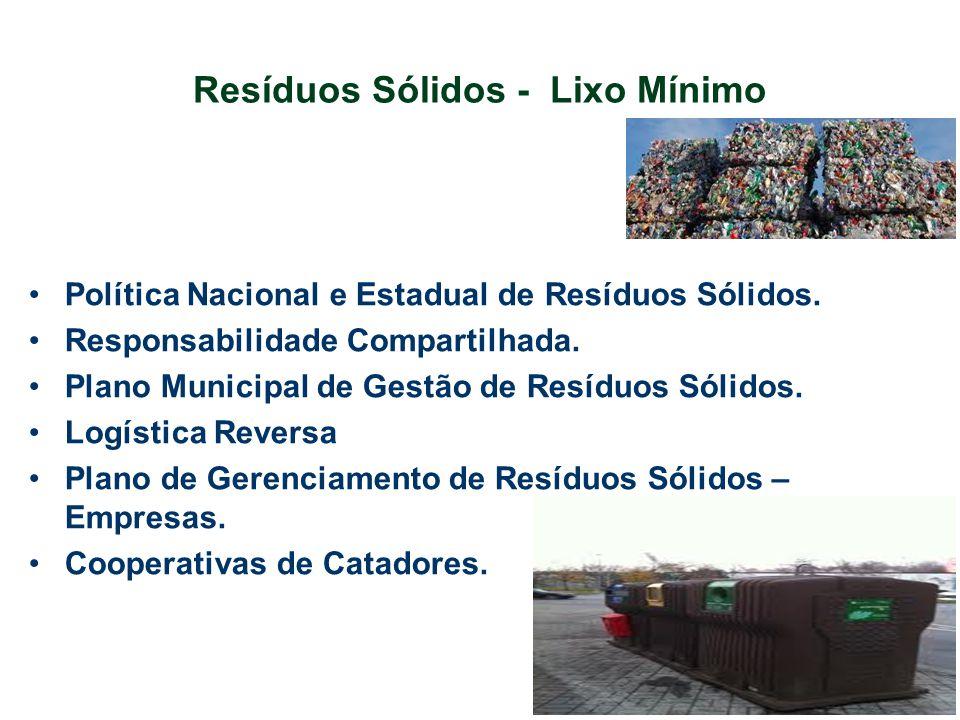 Resíduos Sólidos - Lixo Mínimo