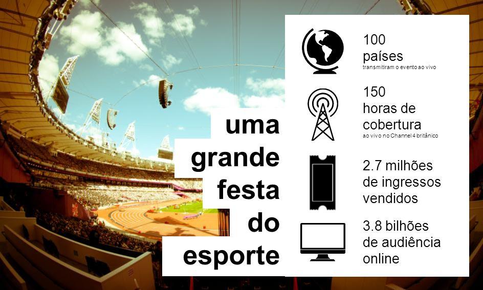 uma grande festa do esporte 100 países 150 horas de cobertura