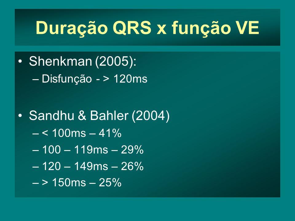 Duração QRS x função VE Shenkman (2005): Sandhu & Bahler (2004)