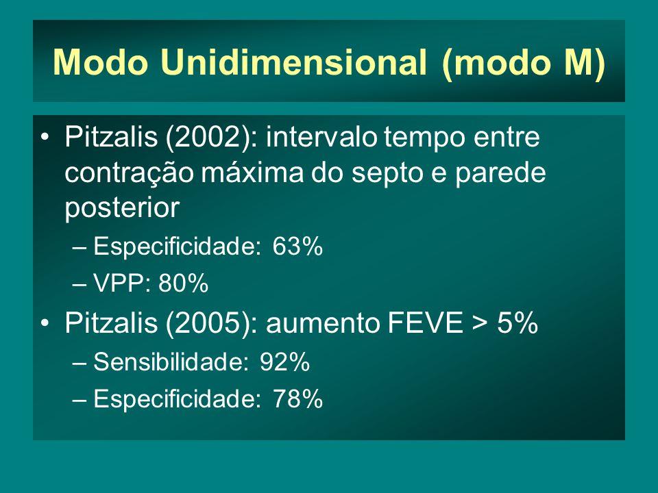Modo Unidimensional (modo M)