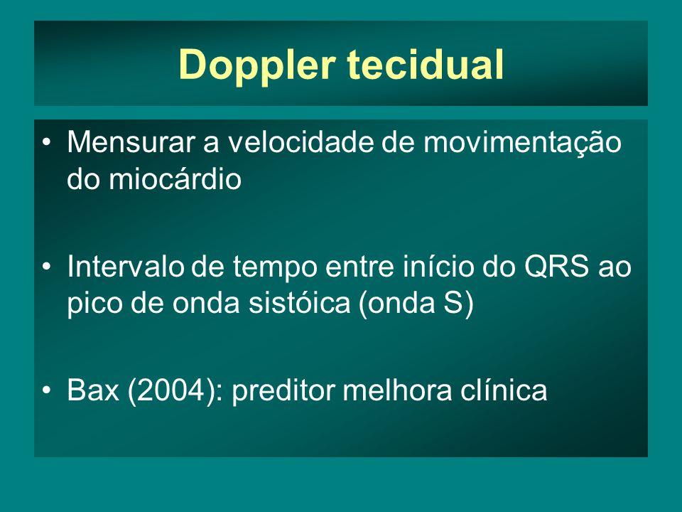 Doppler tecidual Mensurar a velocidade de movimentação do miocárdio