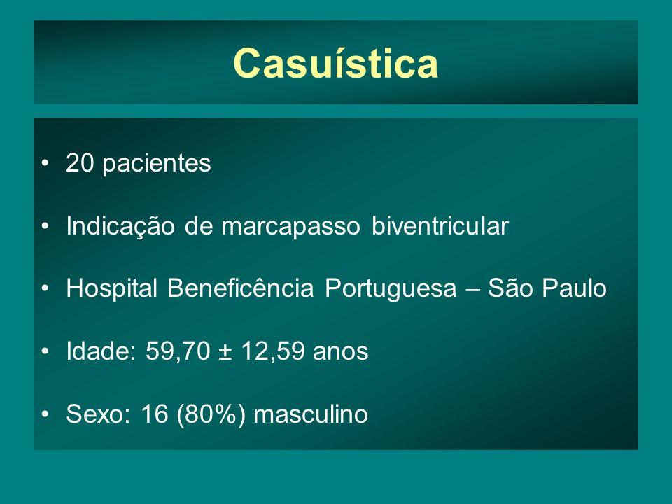 Casuística 20 pacientes Indicação de marcapasso biventricular