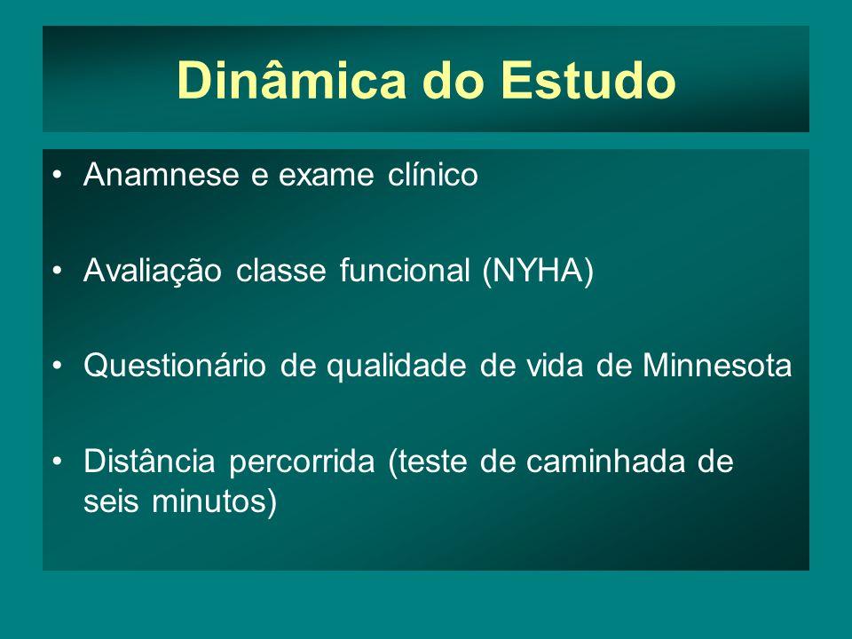 Dinâmica do Estudo Anamnese e exame clínico