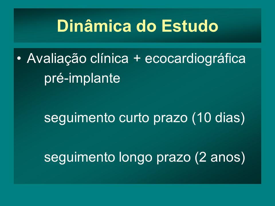 Dinâmica do Estudo Avaliação clínica + ecocardiográfica pré-implante