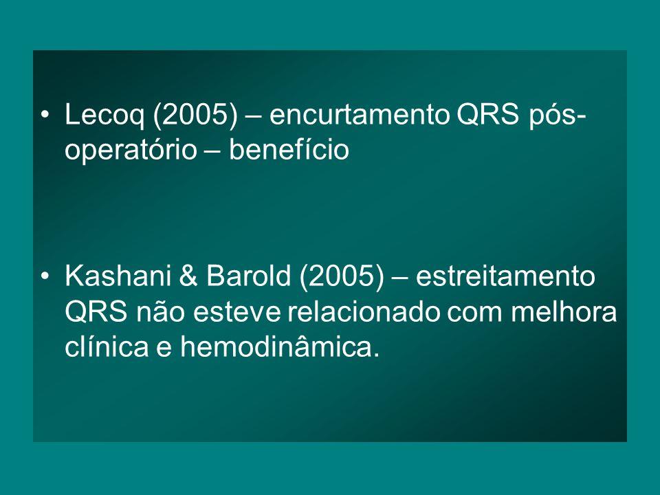 Lecoq (2005) – encurtamento QRS pós-operatório – benefício