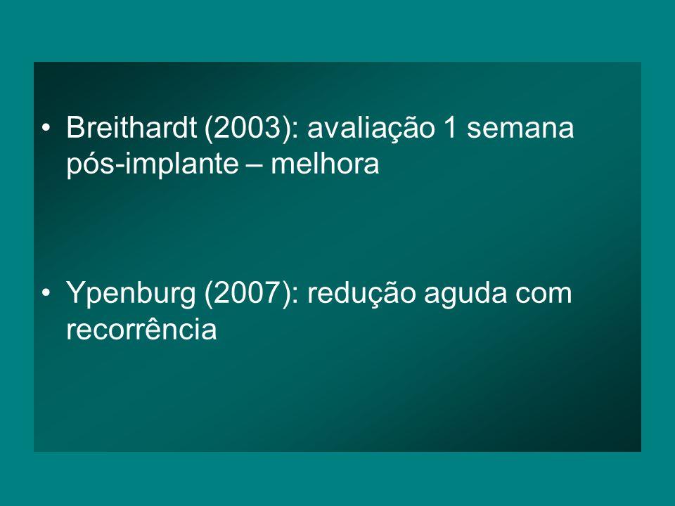 Breithardt (2003): avaliação 1 semana pós-implante – melhora