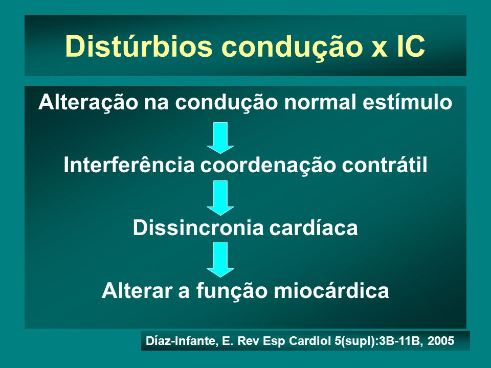 Distúrbios condução x IC