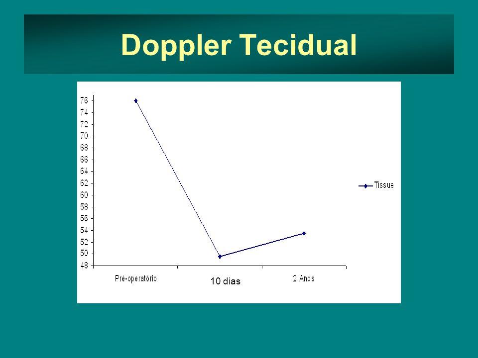 Doppler Tecidual 10 dias
