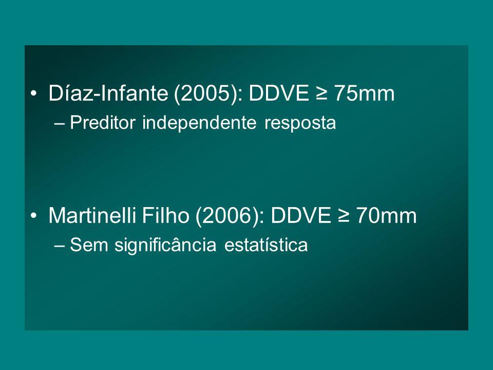 Díaz-Infante (2005): DDVE ≥ 75mm