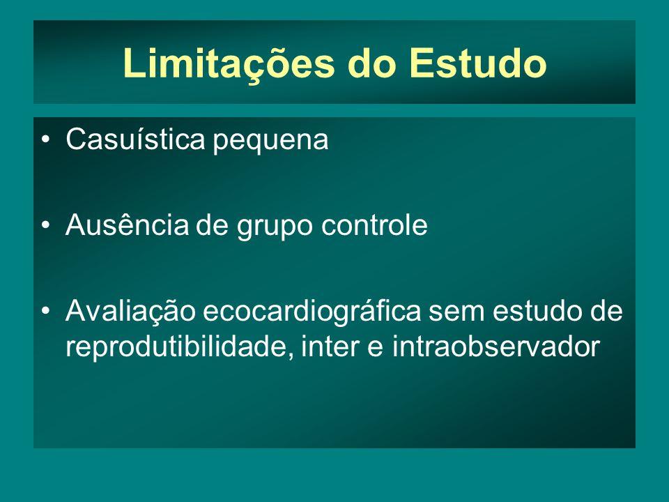 Limitações do Estudo Casuística pequena Ausência de grupo controle