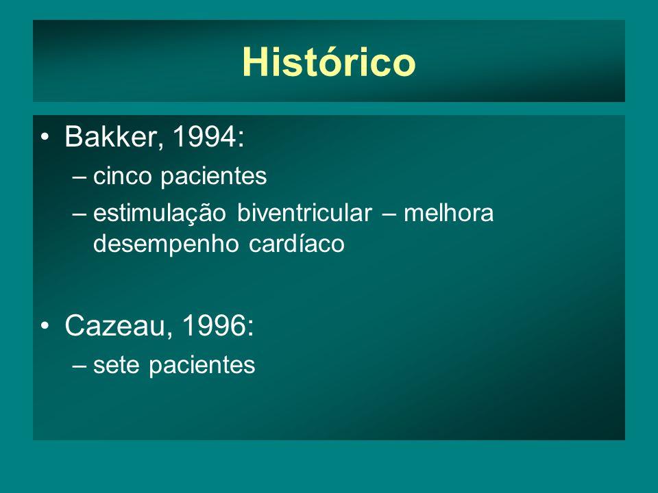 Histórico Bakker, 1994: Cazeau, 1996: cinco pacientes