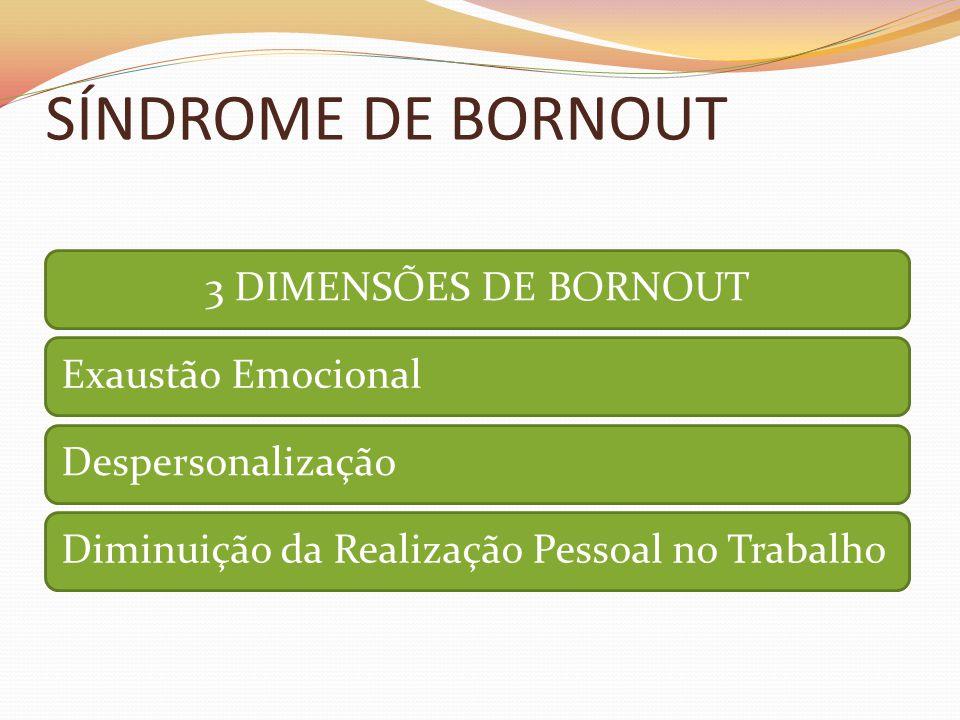 SÍNDROME DE BORNOUT 3 DIMENSÕES DE BORNOUT Exaustão Emocional