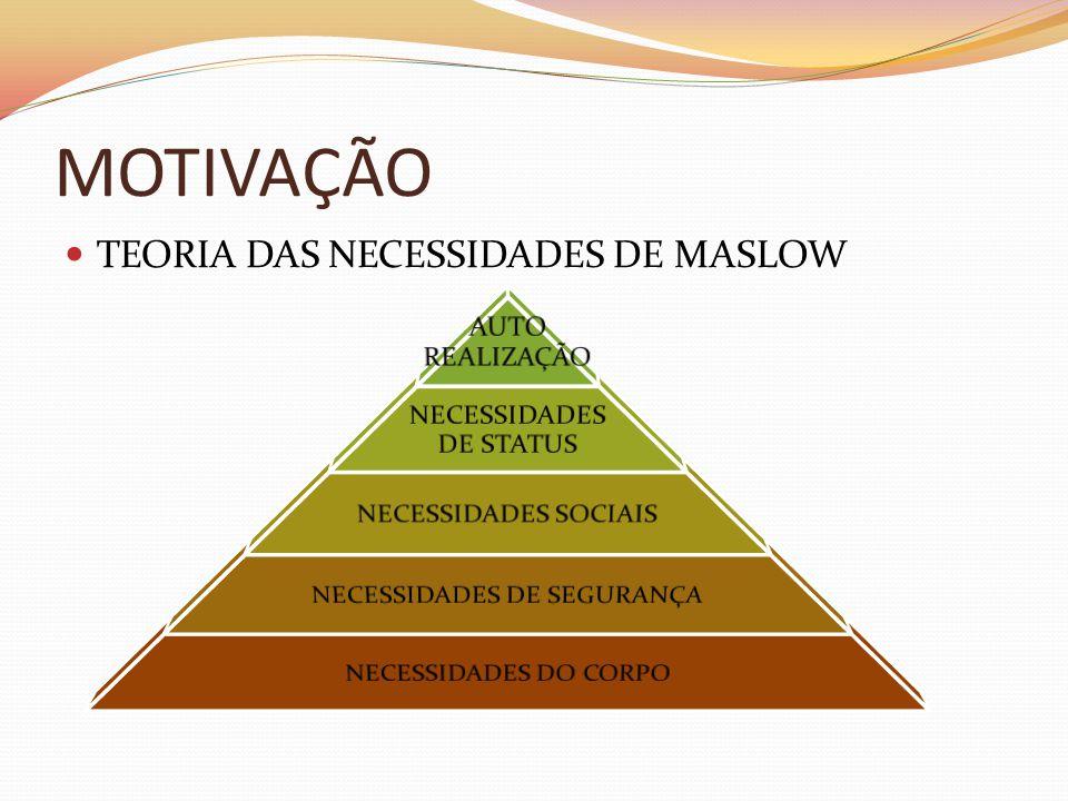 MOTIVAÇÃO TEORIA DAS NECESSIDADES DE MASLOW AUTO REALIZAÇÃO