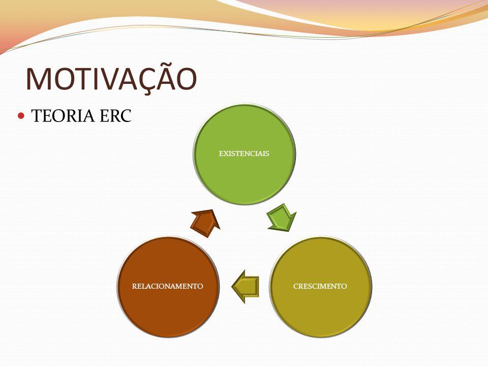 MOTIVAÇÃO TEORIA ERC EXISTENCIAIS CRESCIMENTO RELACIONAMENTO