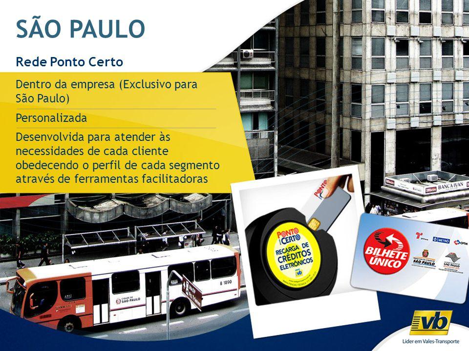 SÃO PAULO Rede Ponto Certo