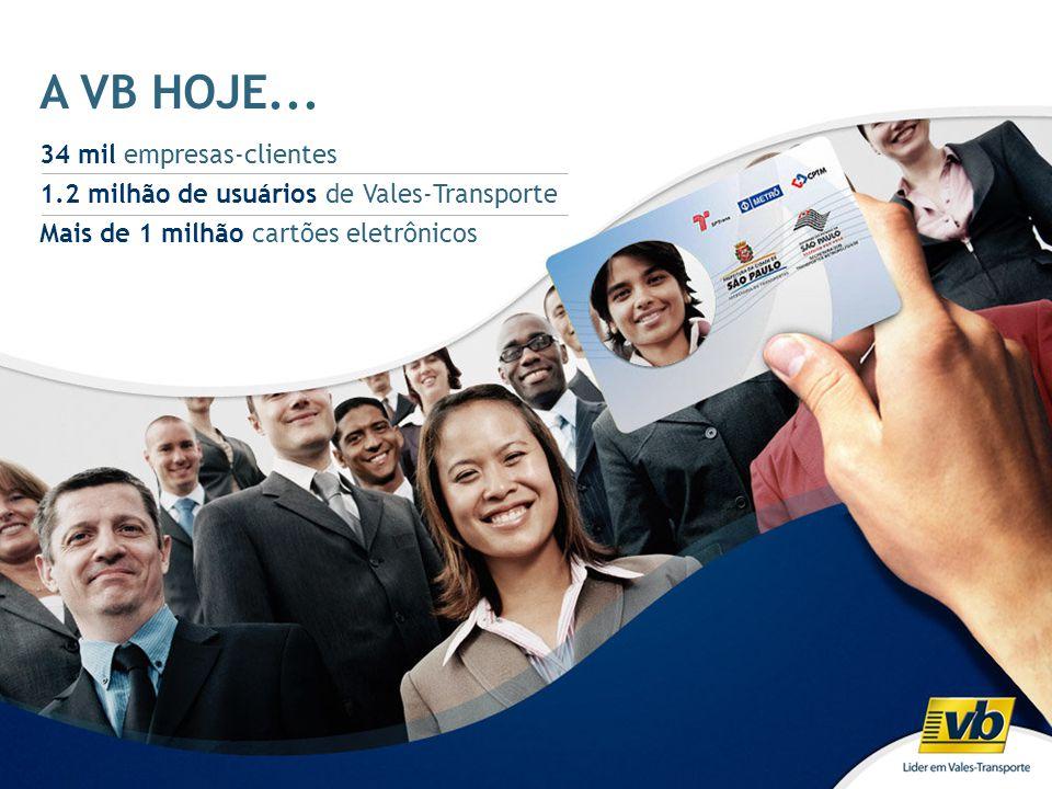 A VB HOJE... 34 mil empresas-clientes