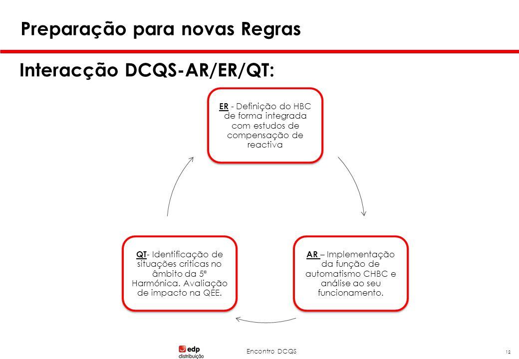 PdE Torrão - Caracterização da rede 60 kV ligada em configuração normal