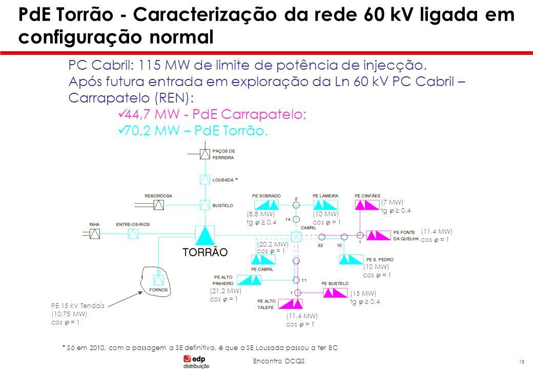 Movimento de energia – Dezembro de 2009 HFV. PdE Torrão