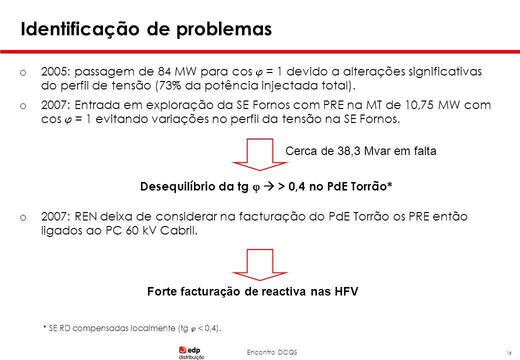 Identificação de problemas - Exemplo